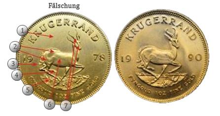 Krügerrand Goldmünze Fälschung Rückseite